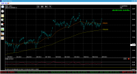 giveaway-chart-geany-v4-0-1-market-technical-analysis-and-charting-for-free